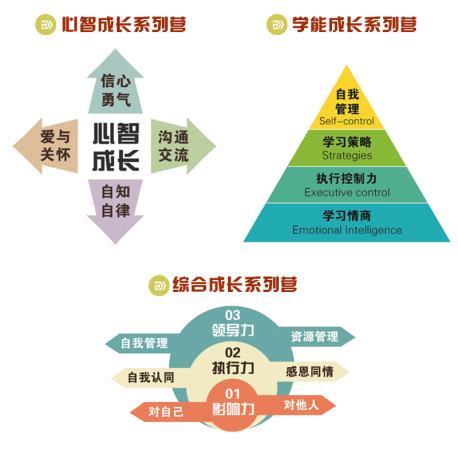 课程体系.jpg